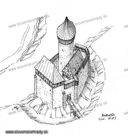 Budatínsky zámok - Rekonštrukcia hradu z 15. storočia